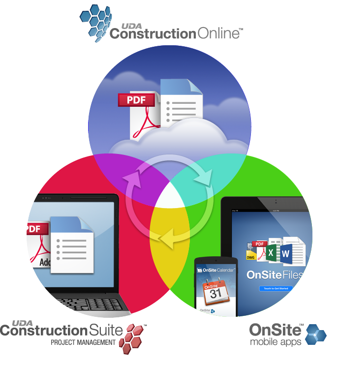 Uda Constructiononline Latest News And Features